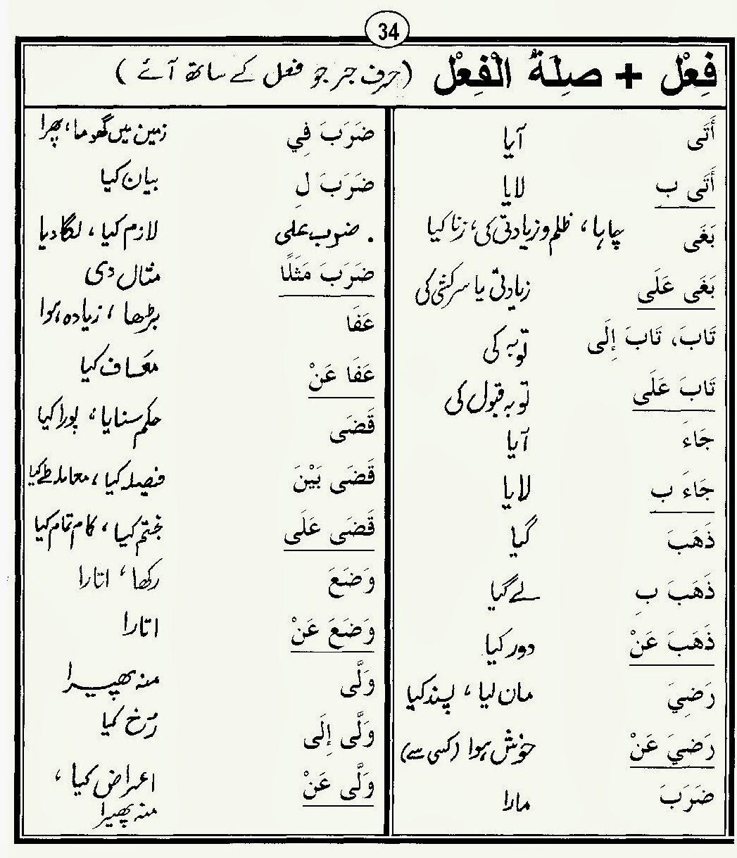 Listen 80 Qur An In Urdu